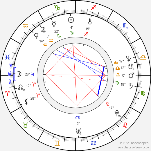 Ira Newborn birth chart, biography, wikipedia 2018, 2019