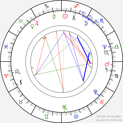 Joel Brooks birth chart, Joel Brooks astro natal horoscope, astrology