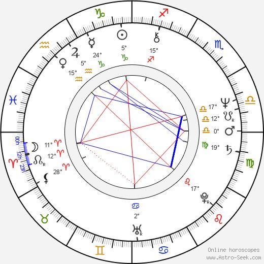 Lauri Johnson birth chart, biography, wikipedia 2020, 2021