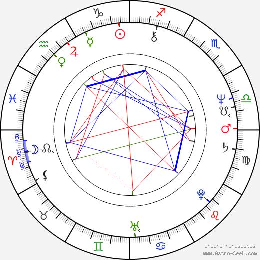 Lauri Johnson birth chart, Lauri Johnson astro natal horoscope, astrology