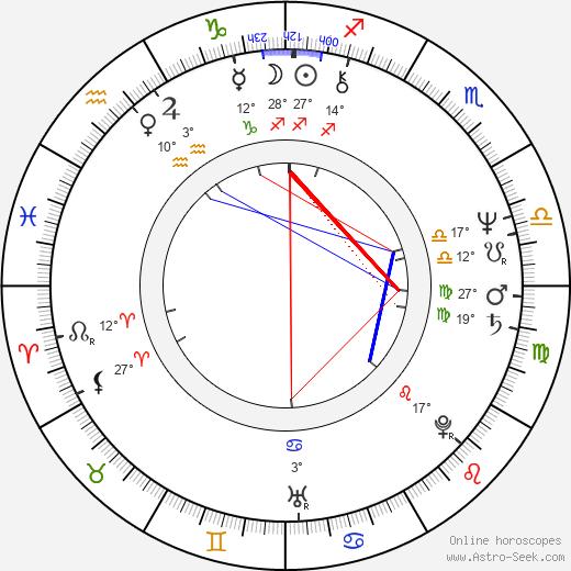 Marlene Clark birth chart, biography, wikipedia 2020, 2021