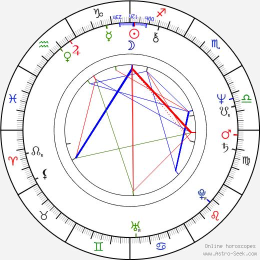 Marlene Clark birth chart, Marlene Clark astro natal horoscope, astrology