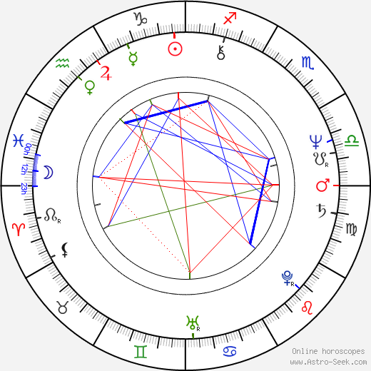 Mikhail Boyarskiy birth chart, Mikhail Boyarskiy astro natal horoscope, astrology