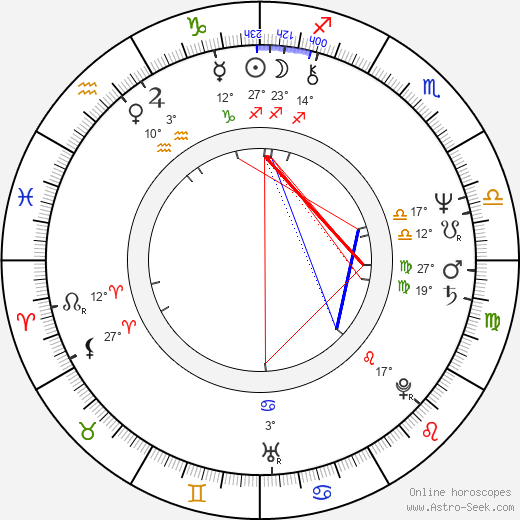 Nancy Kyes birth chart, biography, wikipedia 2019, 2020