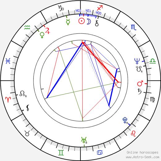 Nancy Kyes astro natal birth chart, Nancy Kyes horoscope, astrology