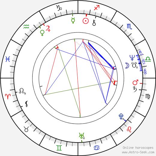 Neema Barnette день рождения гороскоп, Neema Barnette Натальная карта онлайн