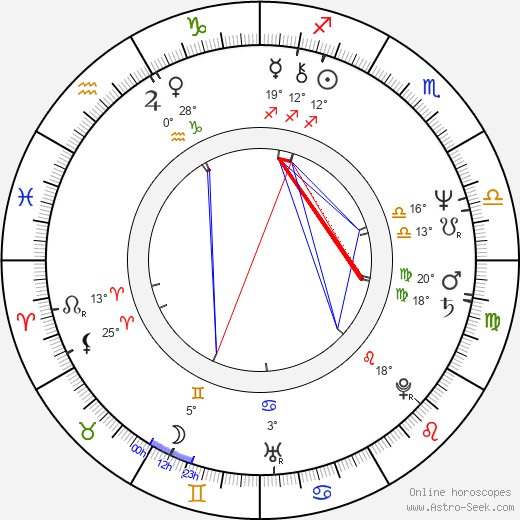 Ray Comfort birth chart, biography, wikipedia 2019, 2020