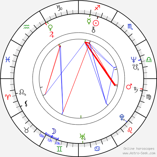 Ray Comfort astro natal birth chart, Ray Comfort horoscope, astrology