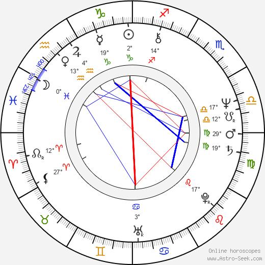 Ryszard Antoni Legutko birth chart, biography, wikipedia 2020, 2021