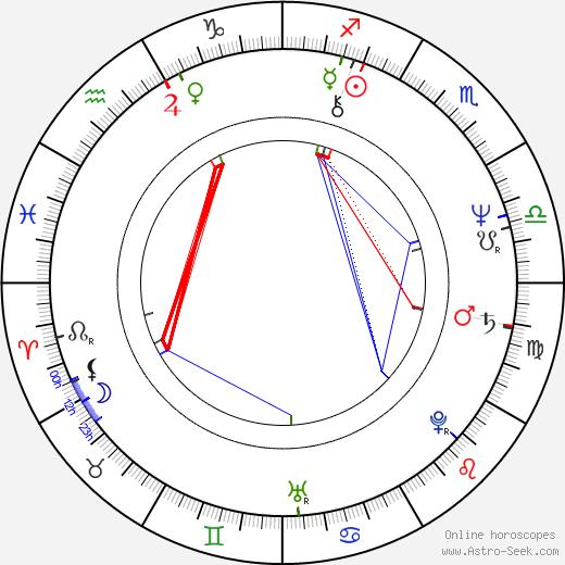 Shûichi Ikeda astro natal birth chart, Shûichi Ikeda horoscope, astrology