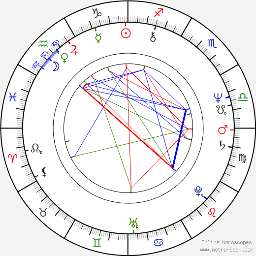 Shimon Dotan birth chart, Shimon Dotan astro natal horoscope, astrology