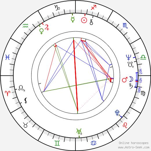 Tarik Akan birth chart, Tarik Akan astro natal horoscope, astrology
