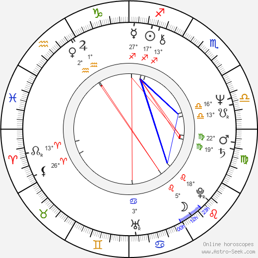 Tom Kite birth chart, biography, wikipedia 2019, 2020