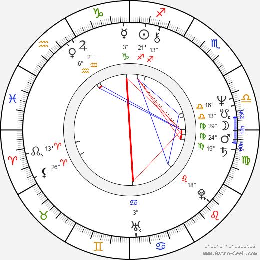Tom Verlaine birth chart, biography, wikipedia 2019, 2020