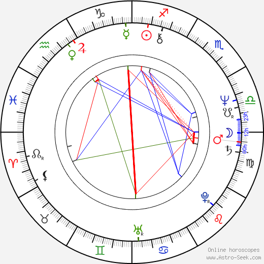 Tom Verlaine astro natal birth chart, Tom Verlaine horoscope, astrology