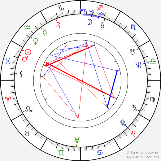 Andrzej Lajborek birth chart, Andrzej Lajborek astro natal horoscope, astrology