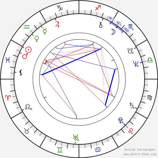 Arend Agthe день рождения гороскоп, Arend Agthe Натальная карта онлайн