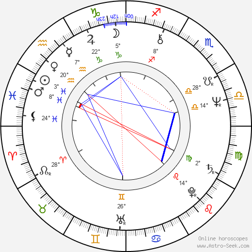 Arthur French birth chart, biography, wikipedia 2020, 2021