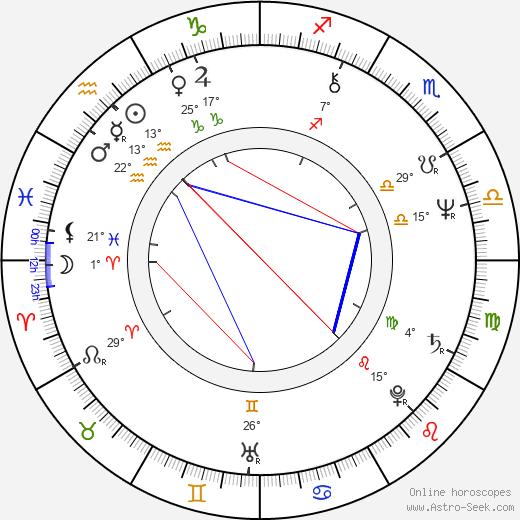 Bob Schott birth chart, biography, wikipedia 2020, 2021
