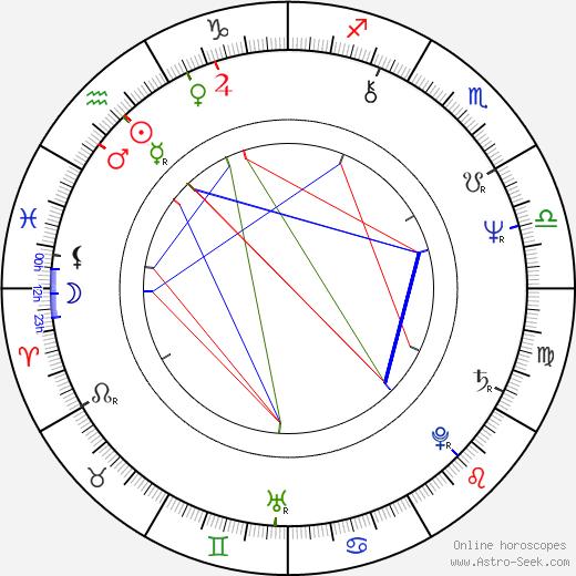Bob Schott birth chart, Bob Schott astro natal horoscope, astrology