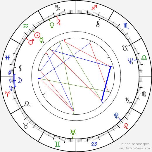 Брент Спайнер Brent Spiner день рождения гороскоп, Brent Spiner Натальная карта онлайн