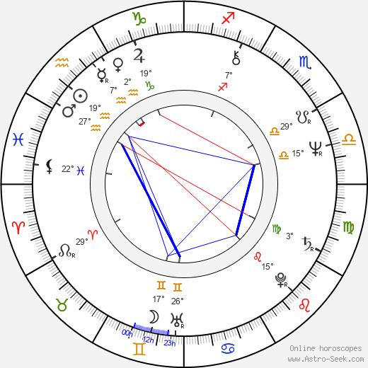 Brooke Adams birth chart, biography, wikipedia 2018, 2019