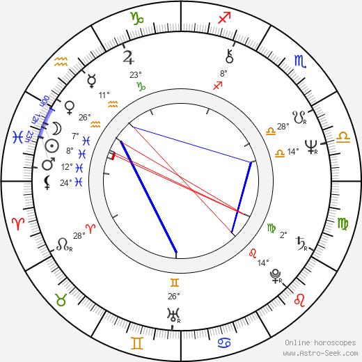 Debra Monk birth chart, biography, wikipedia 2019, 2020