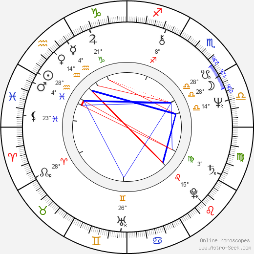 Don Scardino birth chart, biography, wikipedia 2017, 2018