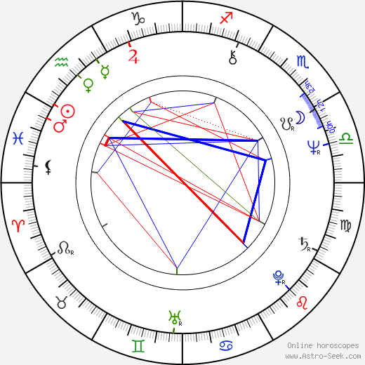 Don Scardino astro natal birth chart, Don Scardino horoscope, astrology