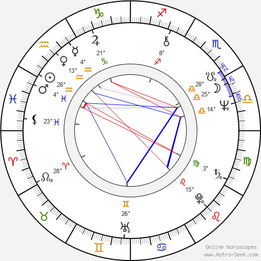 Fred Frith birth chart, biography, wikipedia 2019, 2020