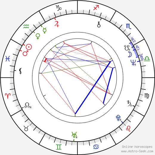 Fred Frith astro natal birth chart, Fred Frith horoscope, astrology