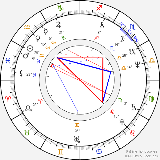 Gary Ridgway birth chart, biography, wikipedia 2020, 2021