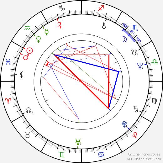 Gary Ridgway astro natal birth chart, Gary Ridgway horoscope, astrology