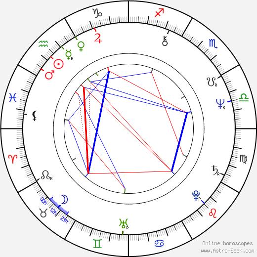 Gray Hofmeyr tema natale, oroscopo, Gray Hofmeyr oroscopi gratuiti, astrologia