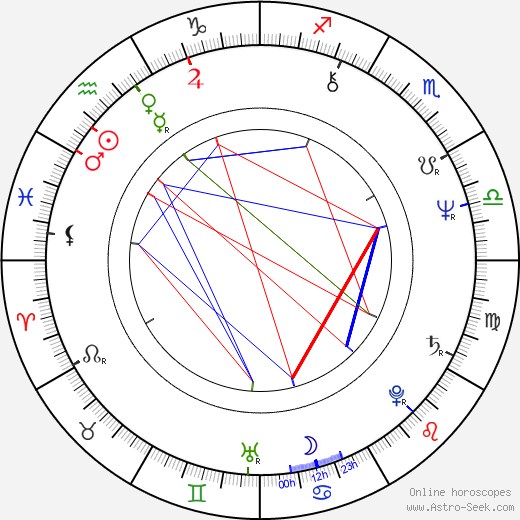 Harold Sylvester astro natal birth chart, Harold Sylvester horoscope, astrology