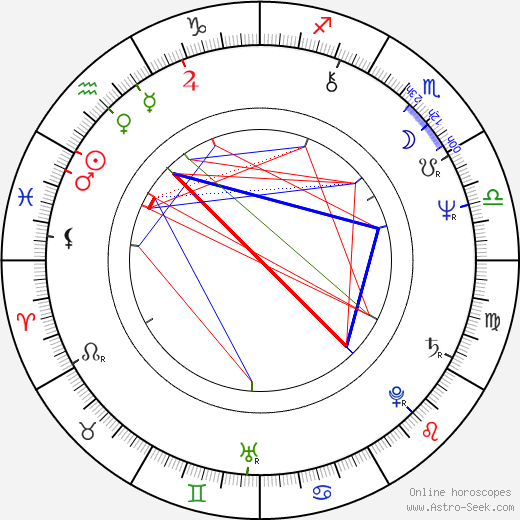 Heikki Huttunen astro natal birth chart, Heikki Huttunen horoscope, astrology
