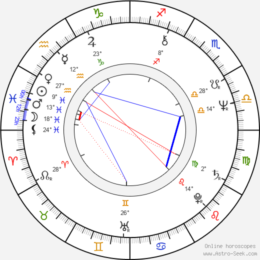 Ilene Graff birth chart, biography, wikipedia 2020, 2021
