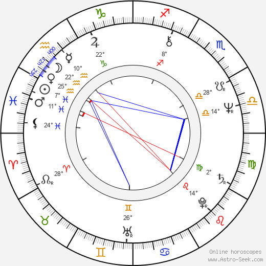 Ivan Landsmann birth chart, biography, wikipedia 2019, 2020