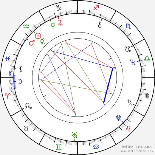 Jack McGee astro natal birth chart, Jack McGee horoscope, astrology