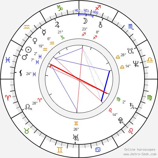 Jerry Harrison tema natale, biography, Biografia da Wikipedia 2020, 2021