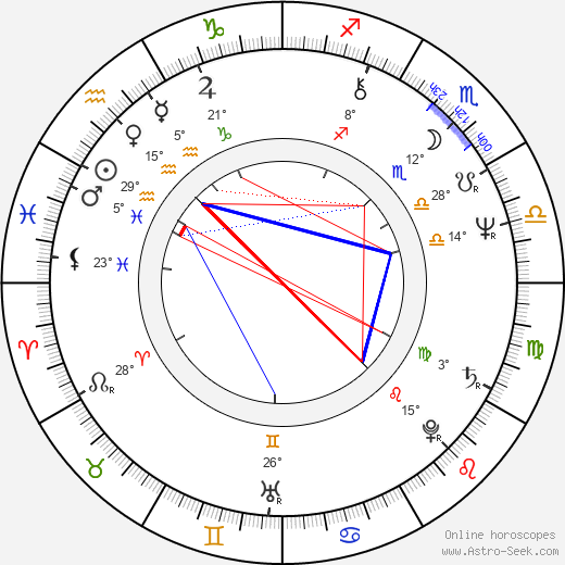 Jess Walton birth chart, biography, wikipedia 2019, 2020