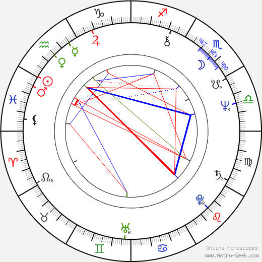 Jess Walton birth chart, Jess Walton astro natal horoscope, astrology