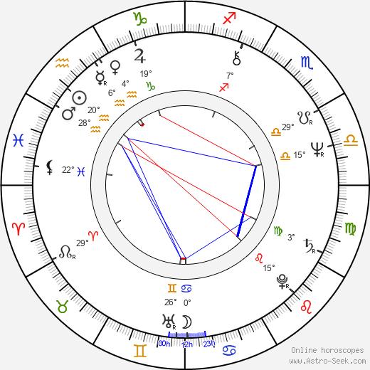 Judith Light tema natale, biography, Biografia da Wikipedia 2020, 2021