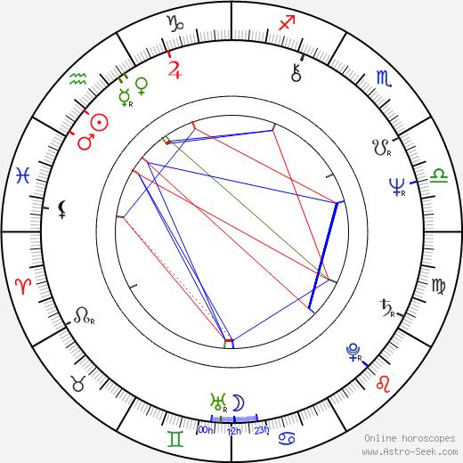Judith Light tema natale, oroscopo, Judith Light oroscopi gratuiti, astrologia