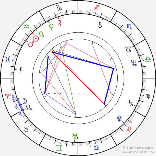 Krzysztof Zakrzewski birth chart, Krzysztof Zakrzewski astro natal horoscope, astrology