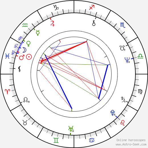Maxence Mailfort birth chart, Maxence Mailfort astro natal horoscope, astrology