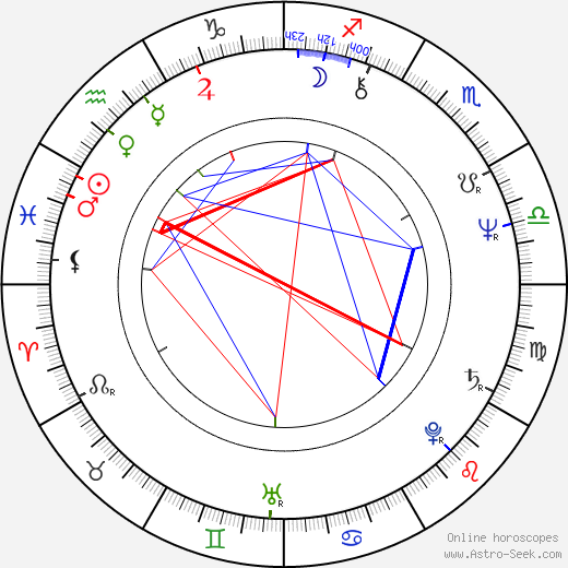 Oszkár Gáti birth chart, Oszkár Gáti astro natal horoscope, astrology