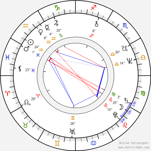 Peter Kern birth chart, biography, wikipedia 2019, 2020