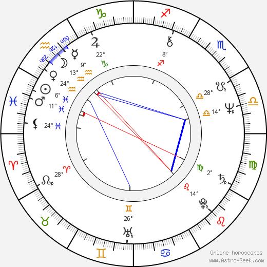 Ric Flair birth chart, biography, wikipedia 2020, 2021