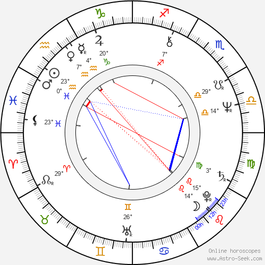 Robin Thomas birth chart, biography, wikipedia 2018, 2019
